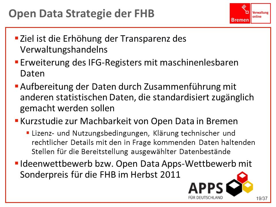 Open Data Strategie der FHB