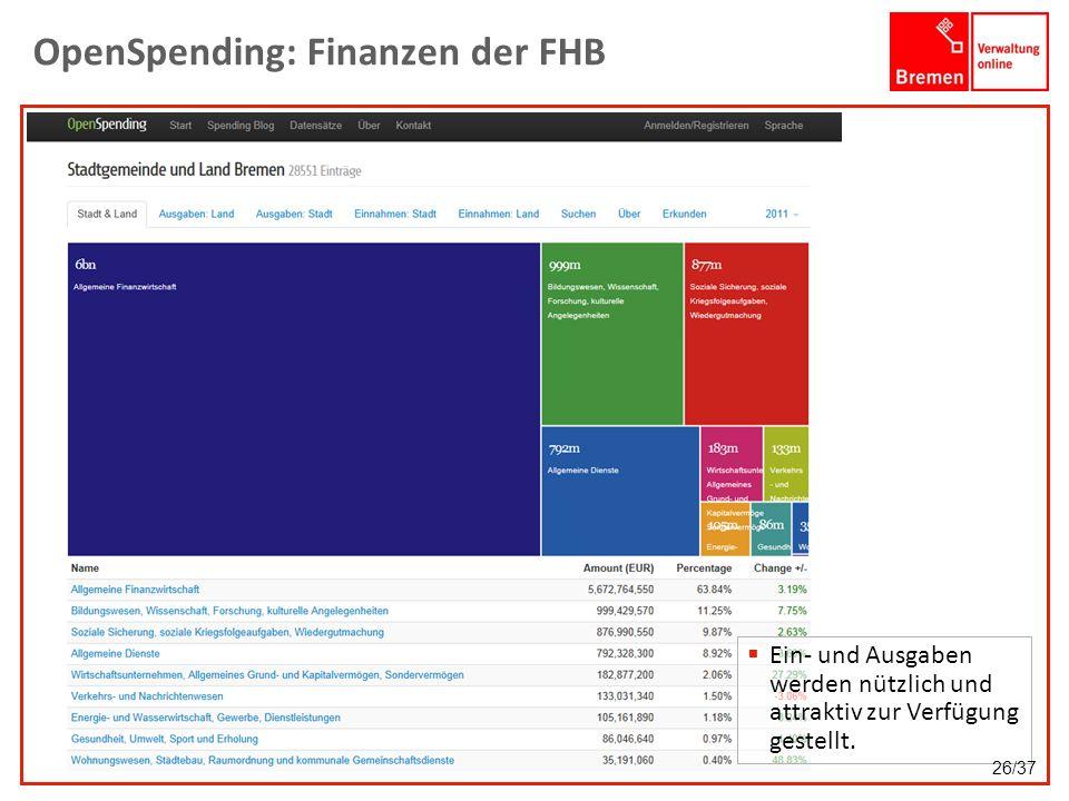 OpenSpending: Finanzen der FHB
