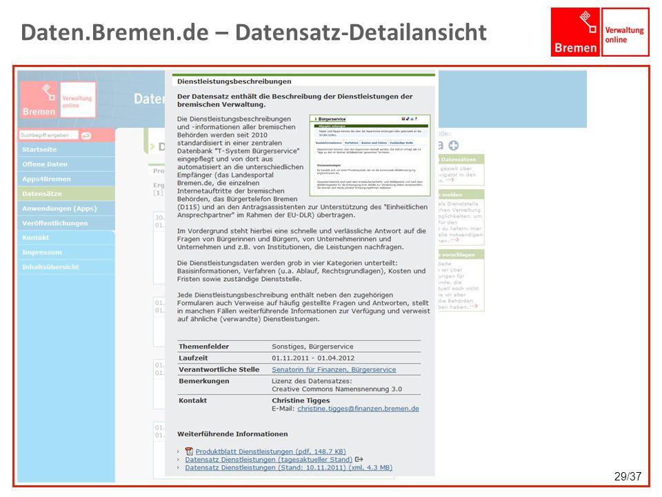 Daten.Bremen.de – Datensatz-Detailansicht