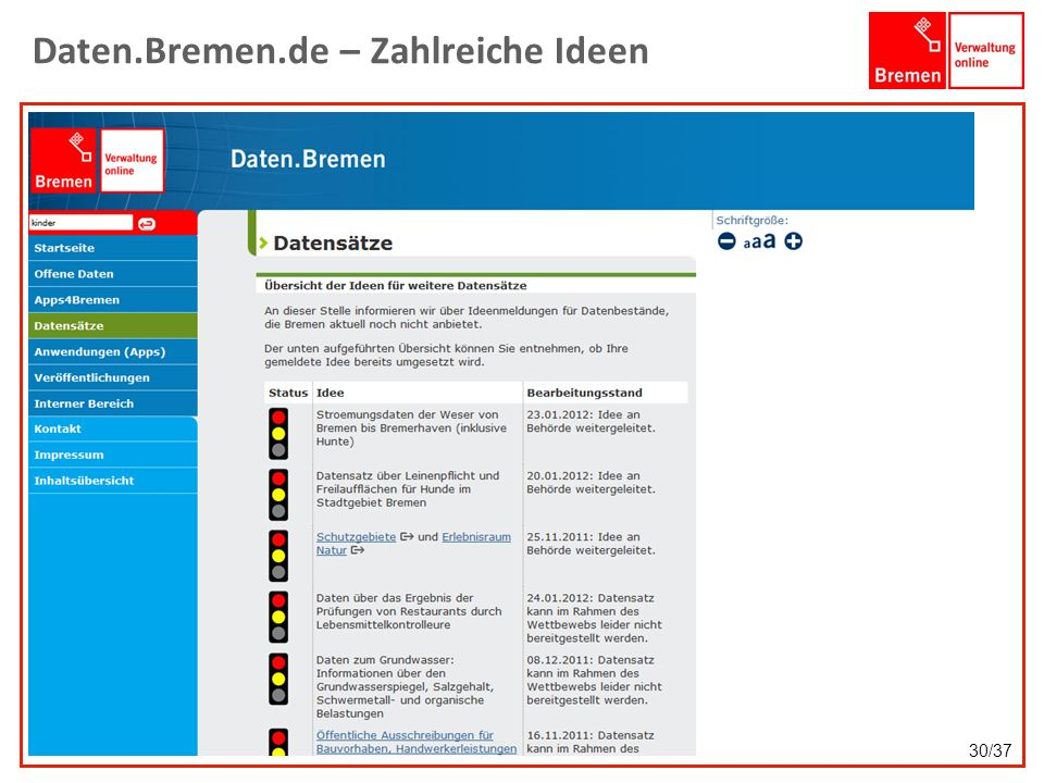 Daten.Bremen.de – Zahlreiche Ideen