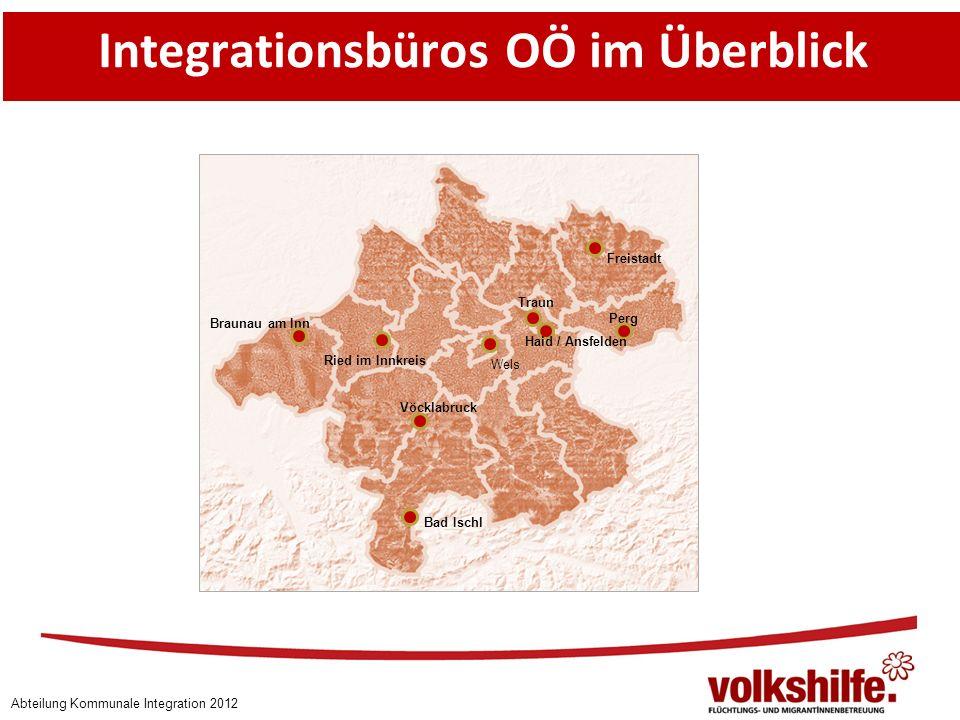 Integrationsbüros OÖ im Überblick