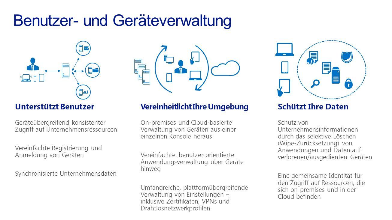 Benutzer- und Geräteverwaltung