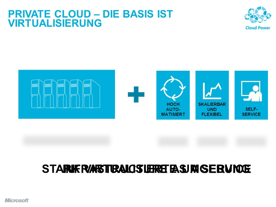 Private Cloud – Die Basis ist Virtualisierung