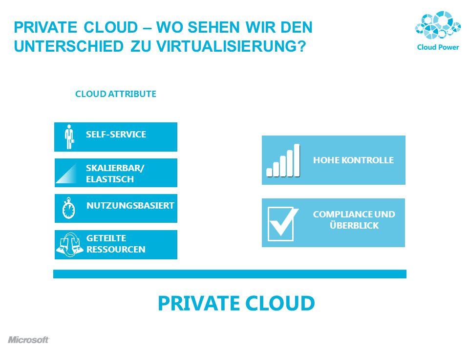 Private Cloud – Wo sehen wir den Unterschied zu Virtualisierung