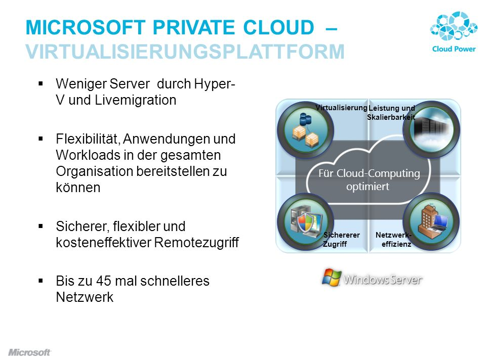 Microsoft Private Cloud – VIRTUALISIERUNGSPLATTFORM