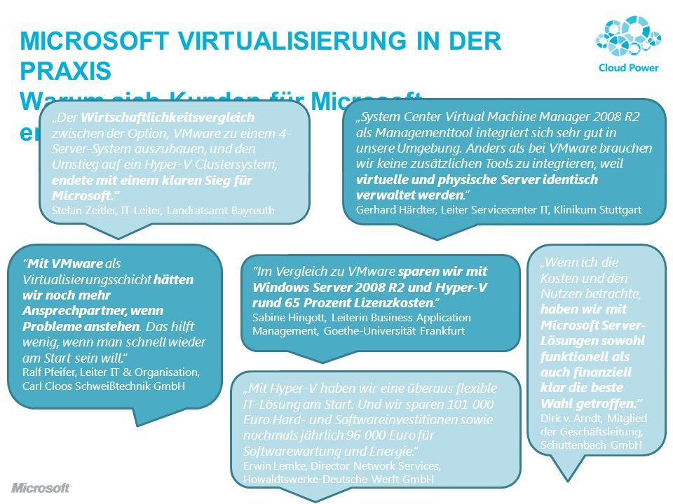 Microsoft virtualisierung in der Praxis Warum sich Kunden für Microsoft entscheiden