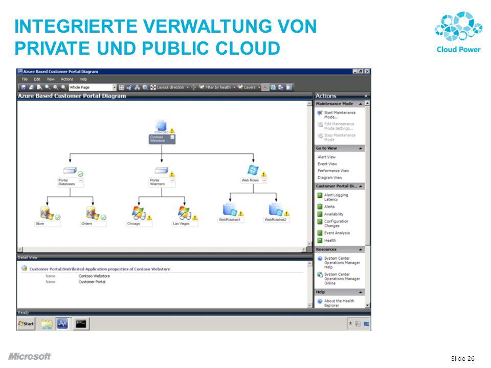 Integrierte verwaltung von private und public cloud