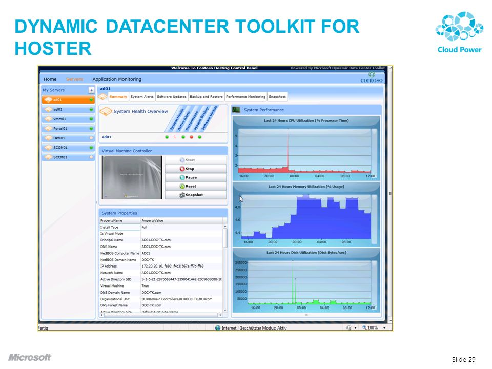 Dynamic datacenter toolkit for hoster
