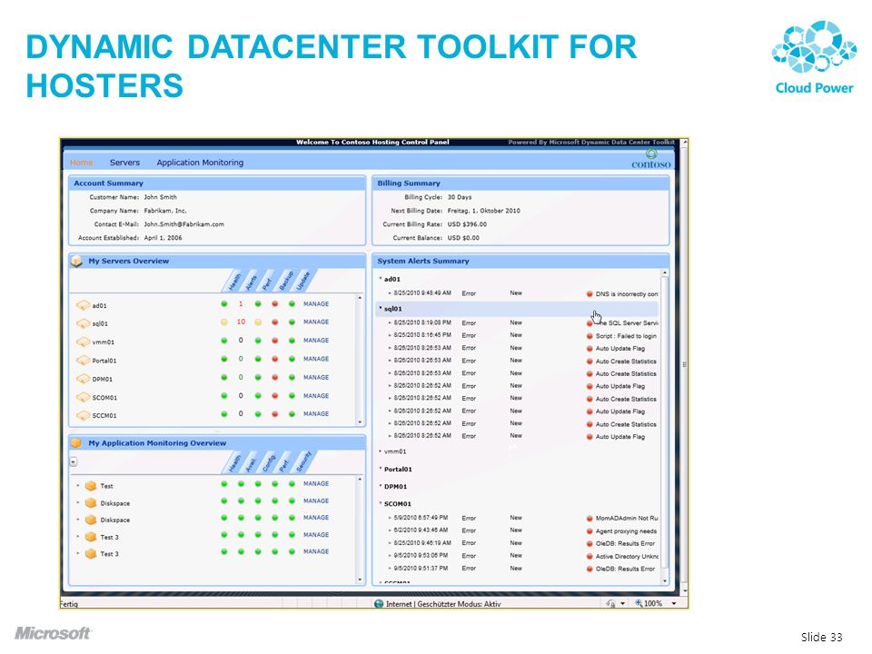 Dynamic datacenter toolkit for hosters