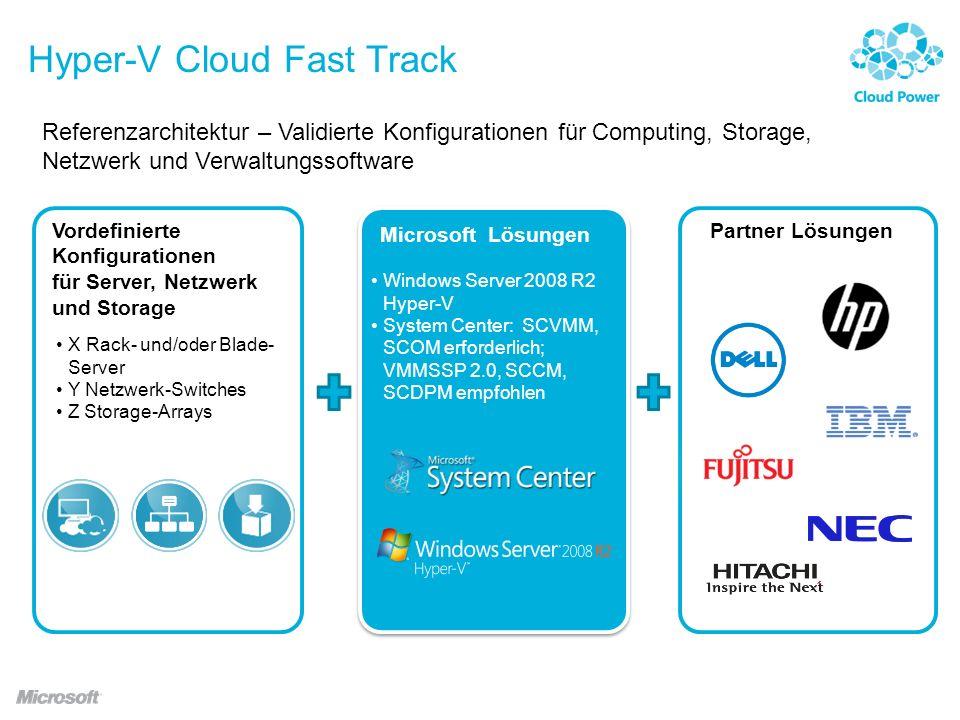 Hyper-V Cloud Fast Track