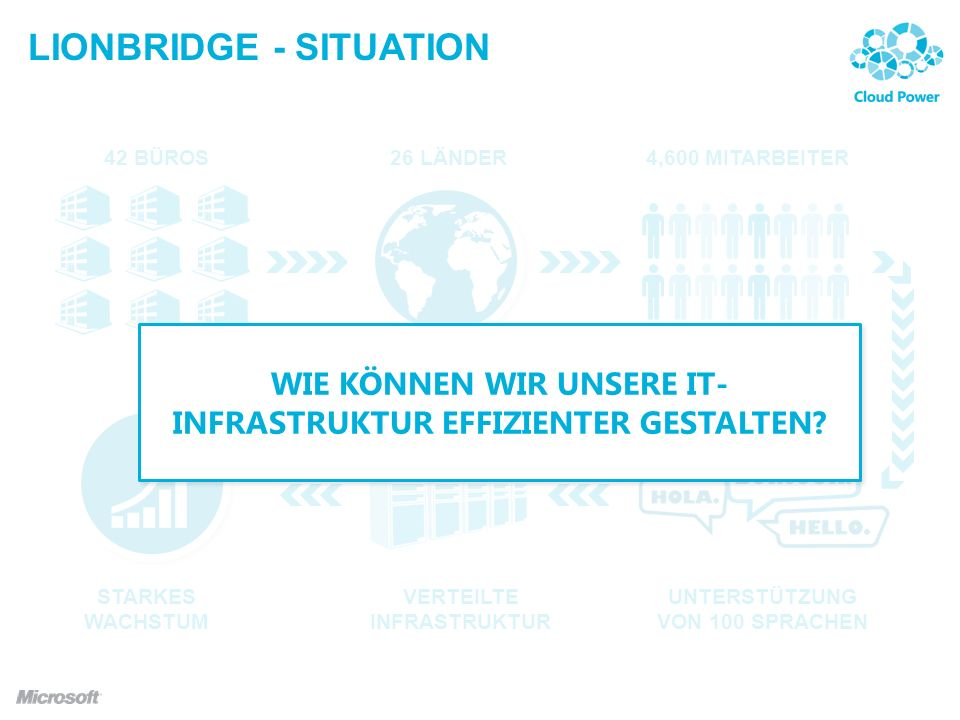 Lionbridge - Situation