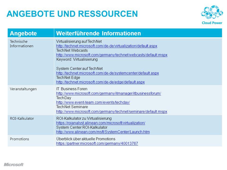 Angebote und ressourcen