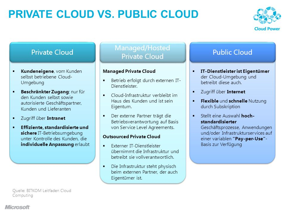 private cloud vs. Public cloud