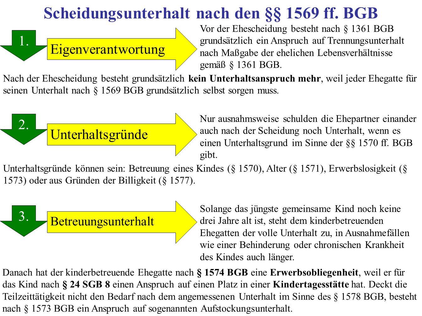 Scheidungsunterhalt nach den §§ 1569 ff. BGB