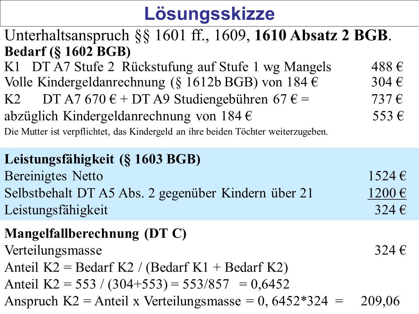 Lösungsskizze Unterhaltsanspruch §§ 1601 ff., 1609, 1610 Absatz 2 BGB.