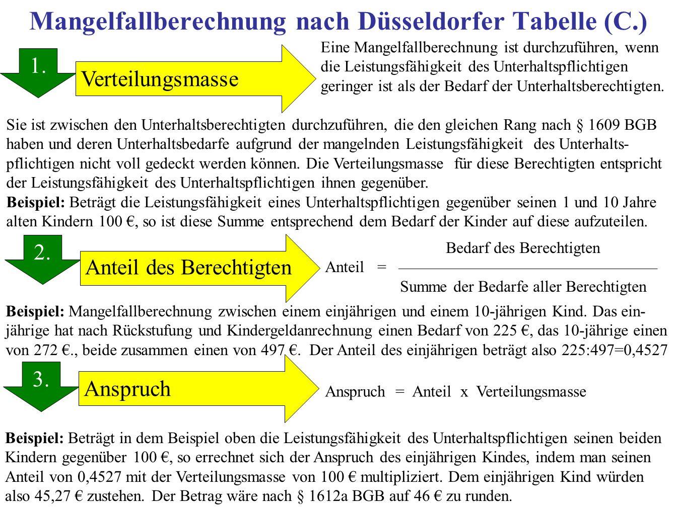 Mangelfallberechnung nach Düsseldorfer Tabelle (C.)