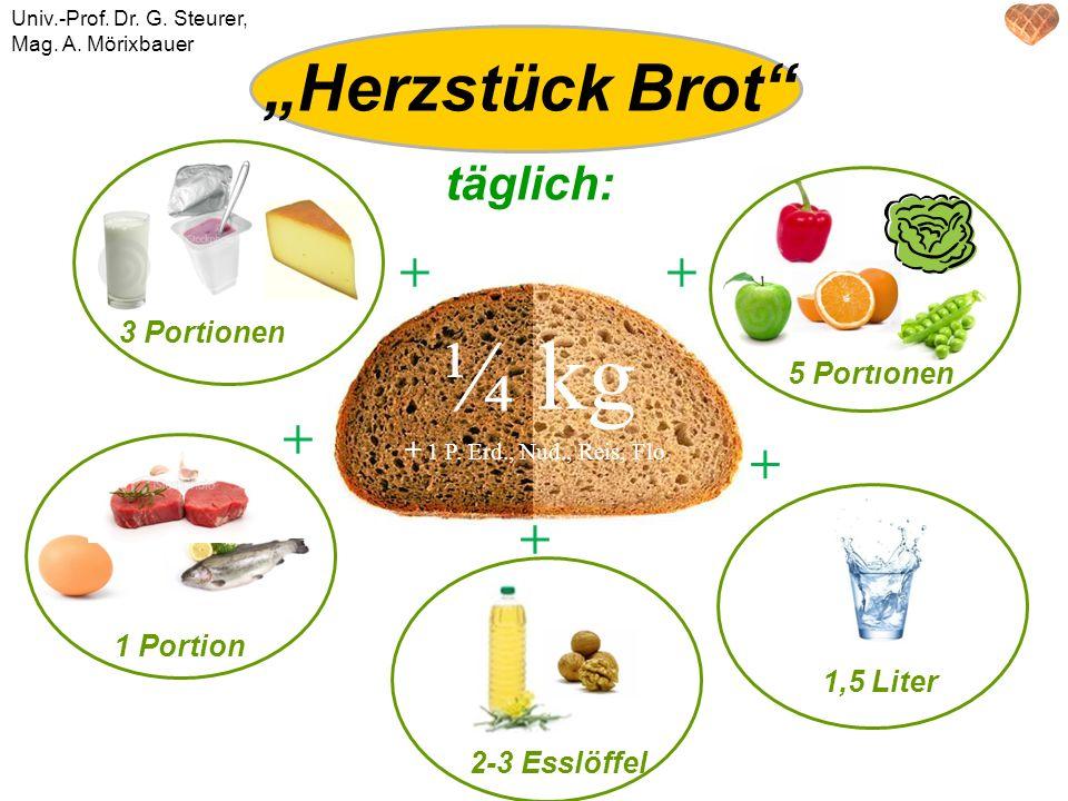 """¼ kg ¼ kg """"Herzstück Brot + + + + + + + + + täglich:"""