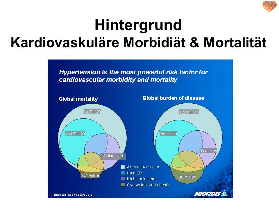 Hintergrund Kardiovaskuläre Morbidiät & Mortalität