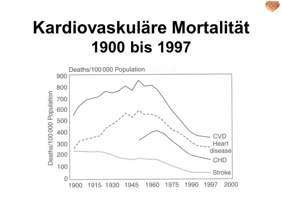Kardiovaskuläre Mortalität 1900 bis 1997