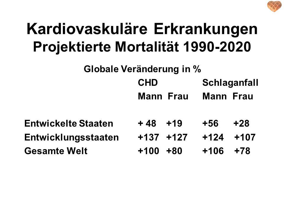 Kardiovaskuläre Erkrankungen Projektierte Mortalität 1990-2020