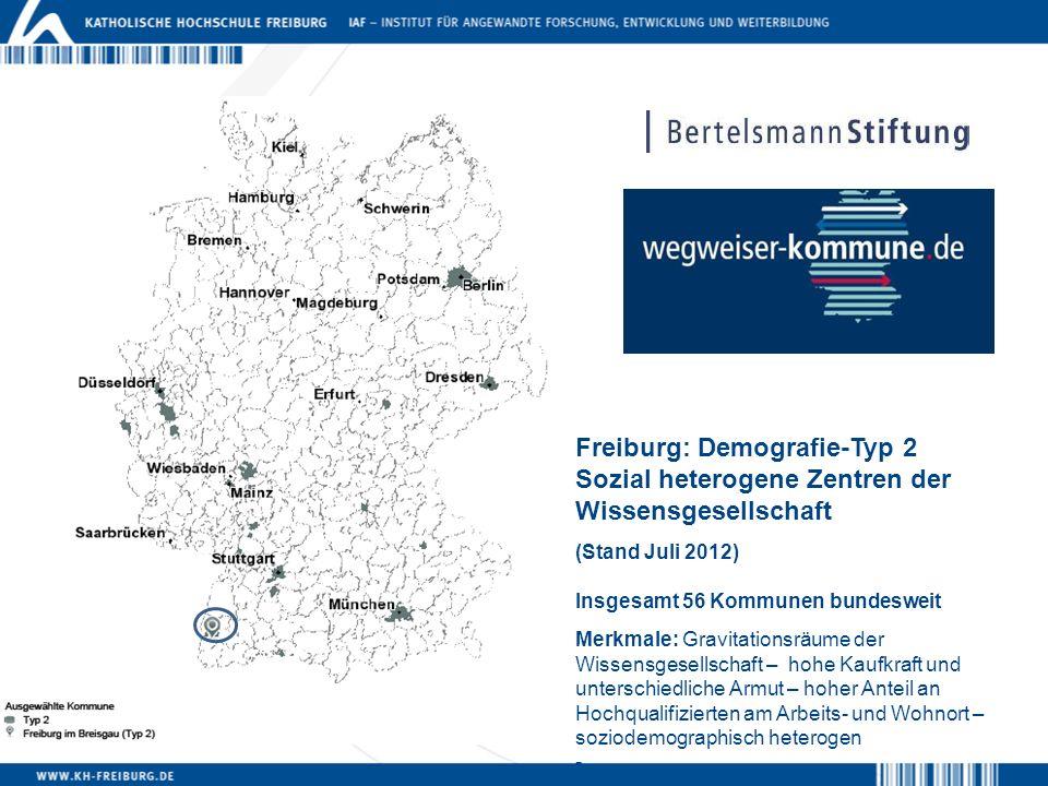 Freiburg: Demografie-Typ 2