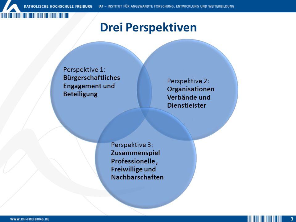 Drei Perspektiven Perspektive 1: