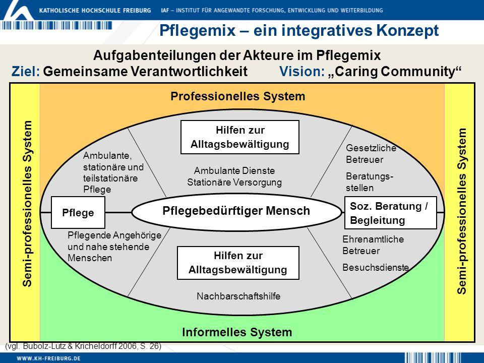 Pflegemix – ein integratives Konzept