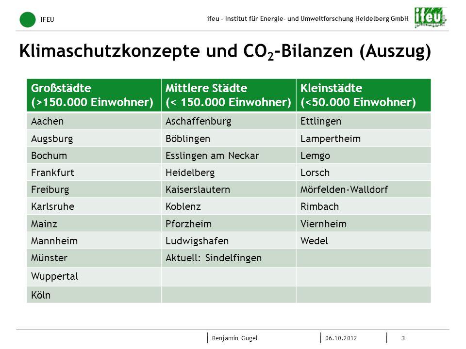 Klimaschutzkonzepte und CO2-Bilanzen (Auszug)