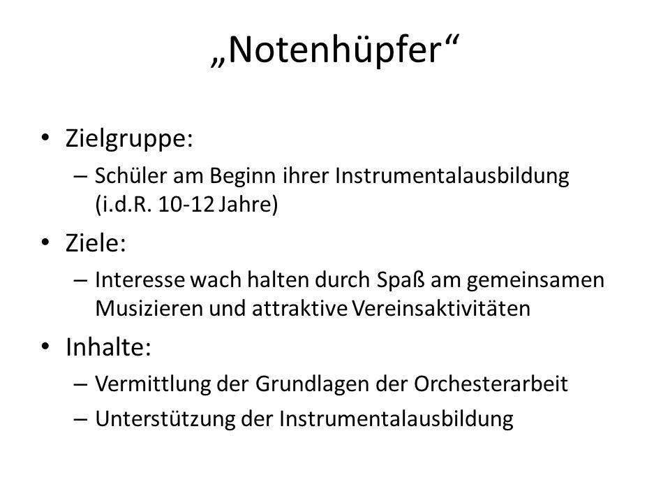 """""""Notenhüpfer Zielgruppe: Ziele: Inhalte:"""