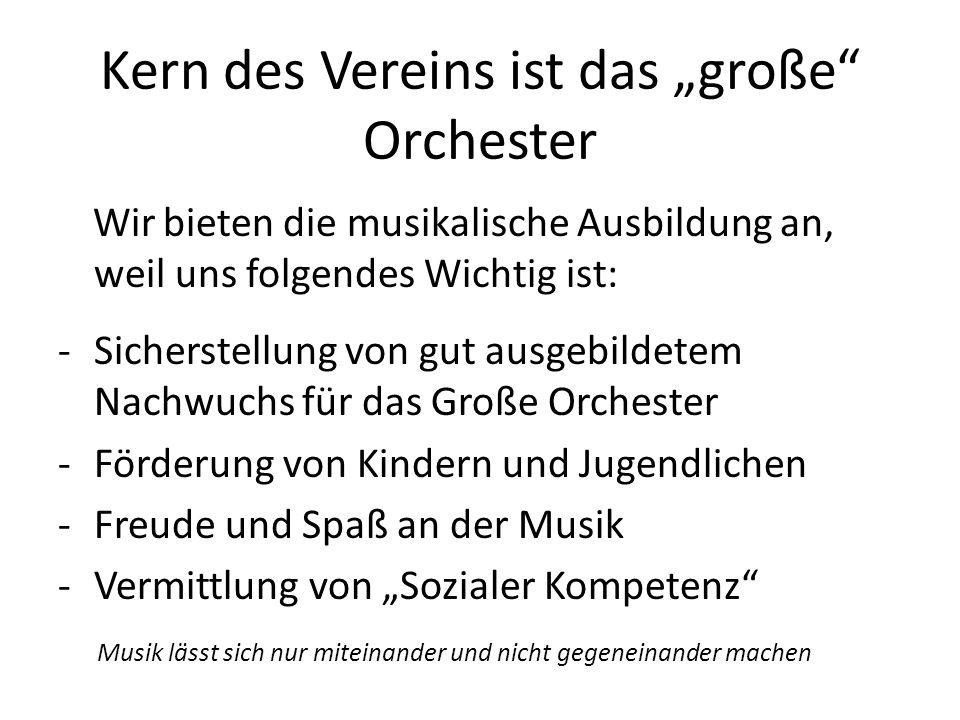 """Kern des Vereins ist das """"große Orchester"""