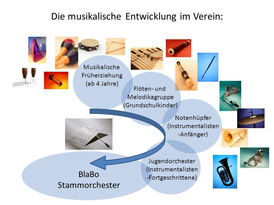 Die musikalische Entwicklung im Verein: