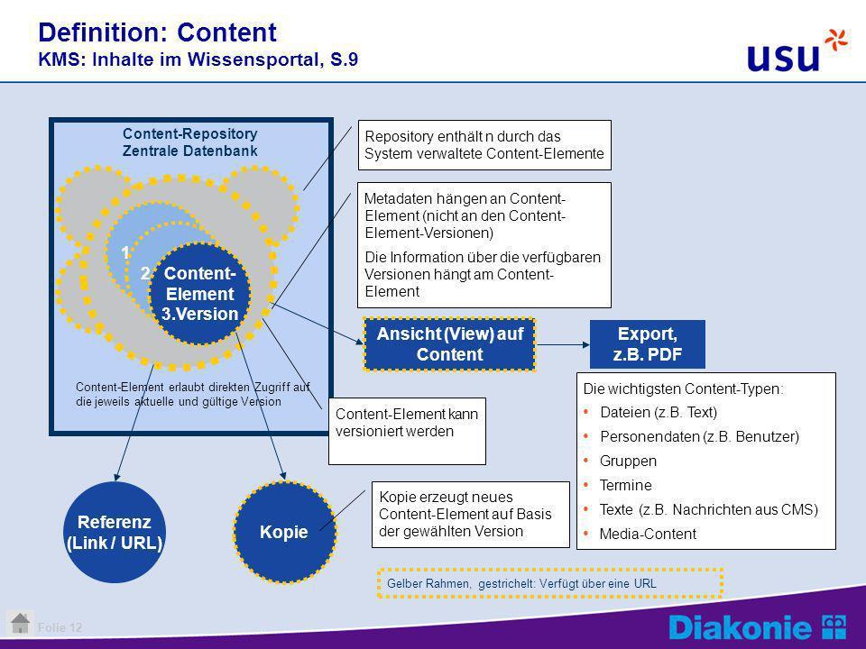 Definition: Content KMS: Inhalte im Wissensportal, S.9