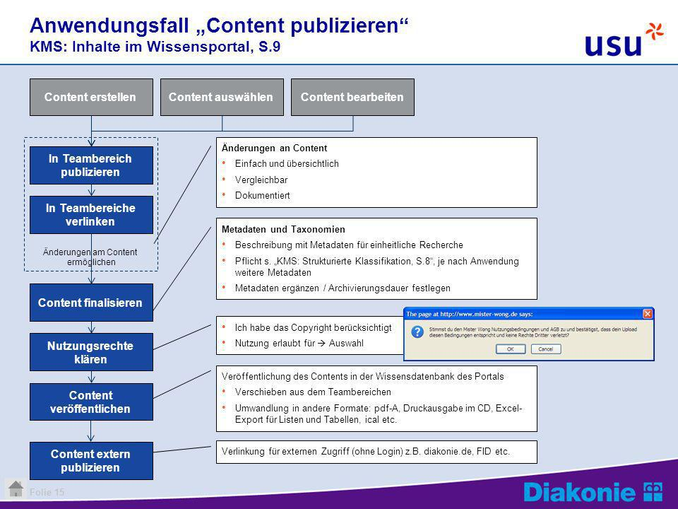 """Anwendungsfall """"Content publizieren KMS: Inhalte im Wissensportal, S"""