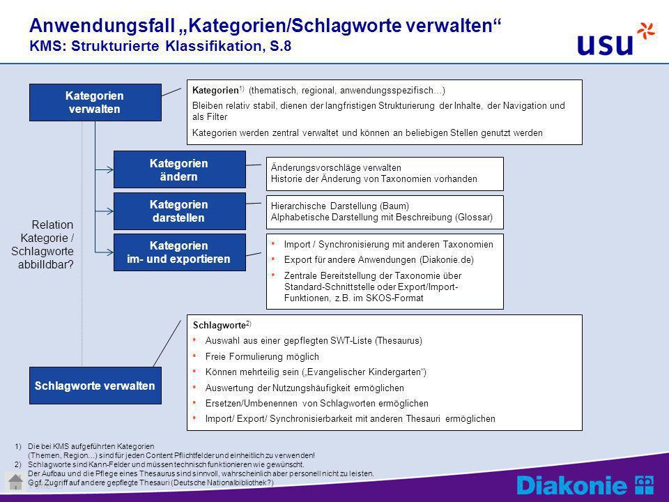 """Anwendungsfall """"Kategorien/Schlagworte verwalten KMS: Strukturierte Klassifikation, S.8"""