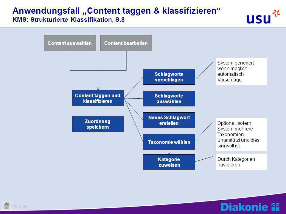 Schlagworte vorschlagen Content taggen und klassifizieren