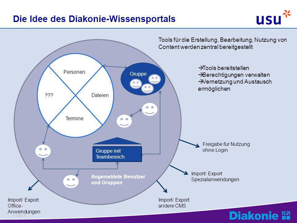 Die Idee des Diakonie-Wissensportals