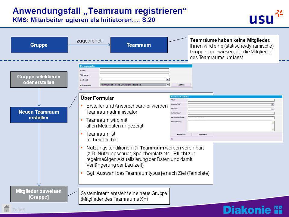 """Anwendungsfall """"Teamraum registrieren KMS: Mitarbeiter agieren als Initiatoren…, S.20"""