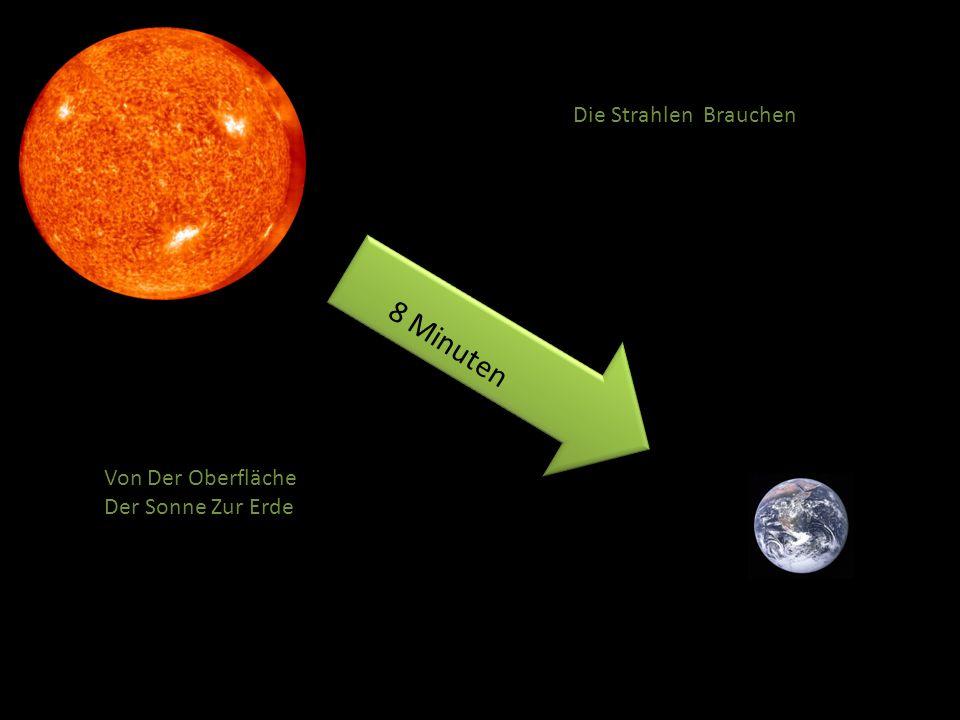 Die Strahlen Brauchen 8 Minuten Von Der Oberfläche Der Sonne Zur Erde