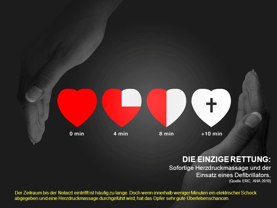 DIE EINZIGE RETTUNG: Sofortige Herzdruckmassage und der Einsatz eines Defibrillators. (Quelle ERC, AHA 2010)
