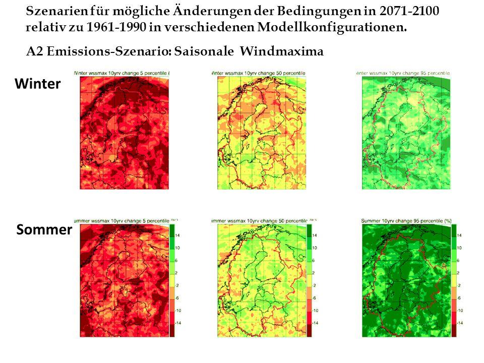 Szenarien für mögliche Änderungen der Bedingungen in 2071-2100 relativ zu 1961-1990 in verschiedenen Modellkonfigurationen.