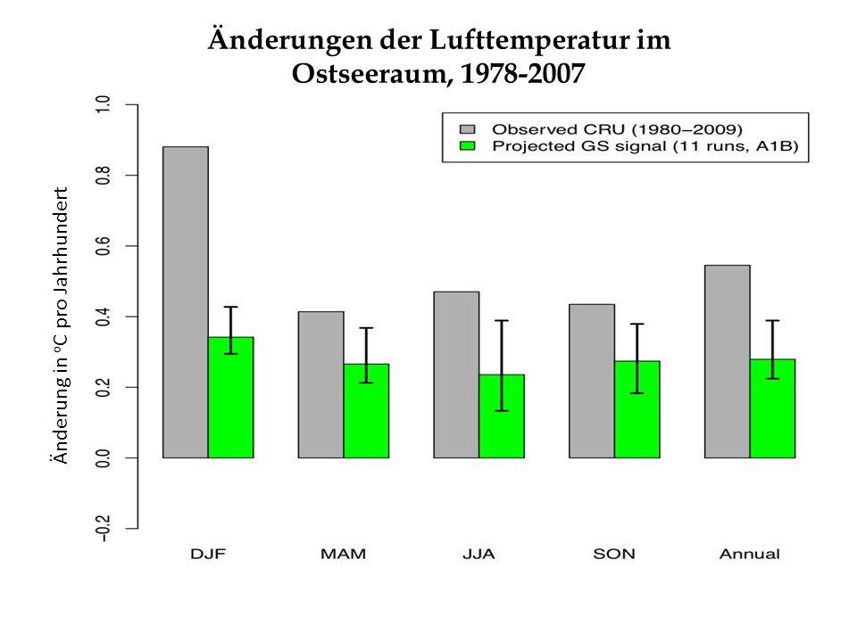 Änderungen der Lufttemperatur im Ostseeraum, 1978-2007