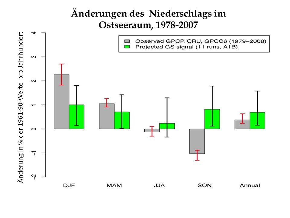 Änderungen des Niederschlags im Ostseeraum, 1978-2007