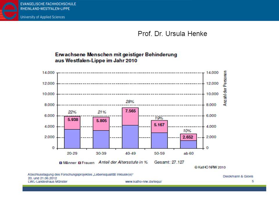 Prof. Dr. Ursula Henke Prognose 2030/2040 (vgl.Dieckmann et.al. 2010)