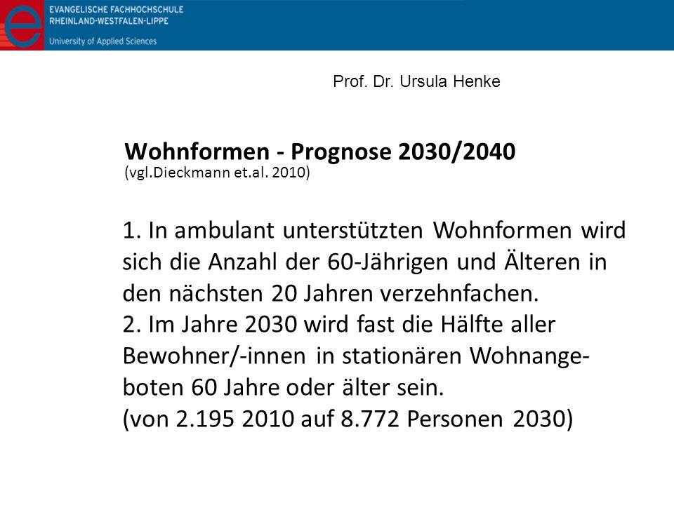 Wohnformen - Prognose 2030/2040