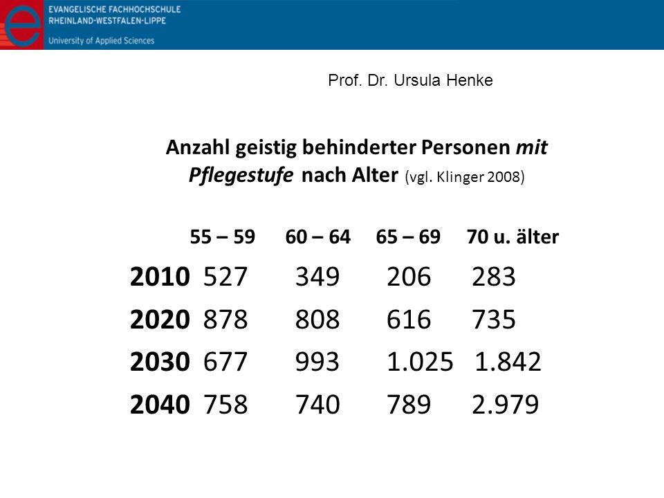 Prof. Dr. Ursula HenkeAnzahl geistig behinderter Personen mit Pflegestufe nach Alter (vgl. Klinger 2008)