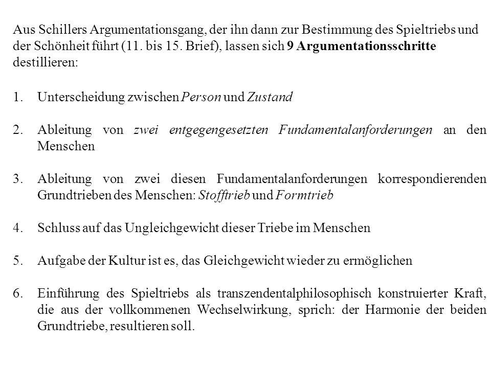 Aus Schillers Argumentationsgang, der ihn dann zur Bestimmung des Spieltriebs und der Schönheit führt (11. bis 15. Brief), lassen sich 9 Argumentationsschritte destillieren: