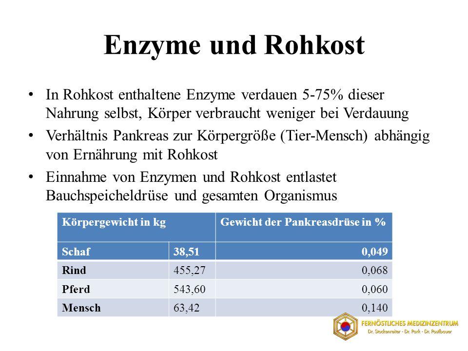 Enzyme und Rohkost In Rohkost enthaltene Enzyme verdauen 5-75% dieser Nahrung selbst, Körper verbraucht weniger bei Verdauung.