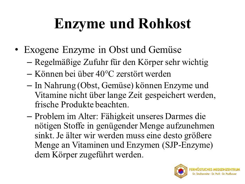 Enzyme und Rohkost Exogene Enzyme in Obst und Gemüse