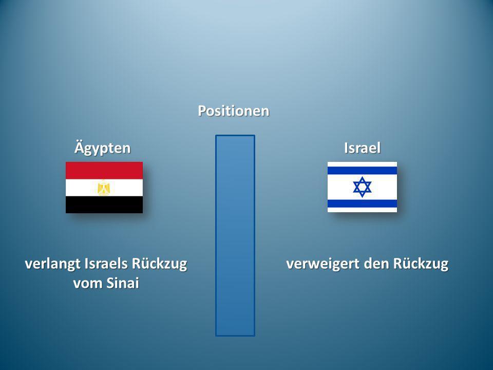verlangt Israels Rückzug vom Sinai