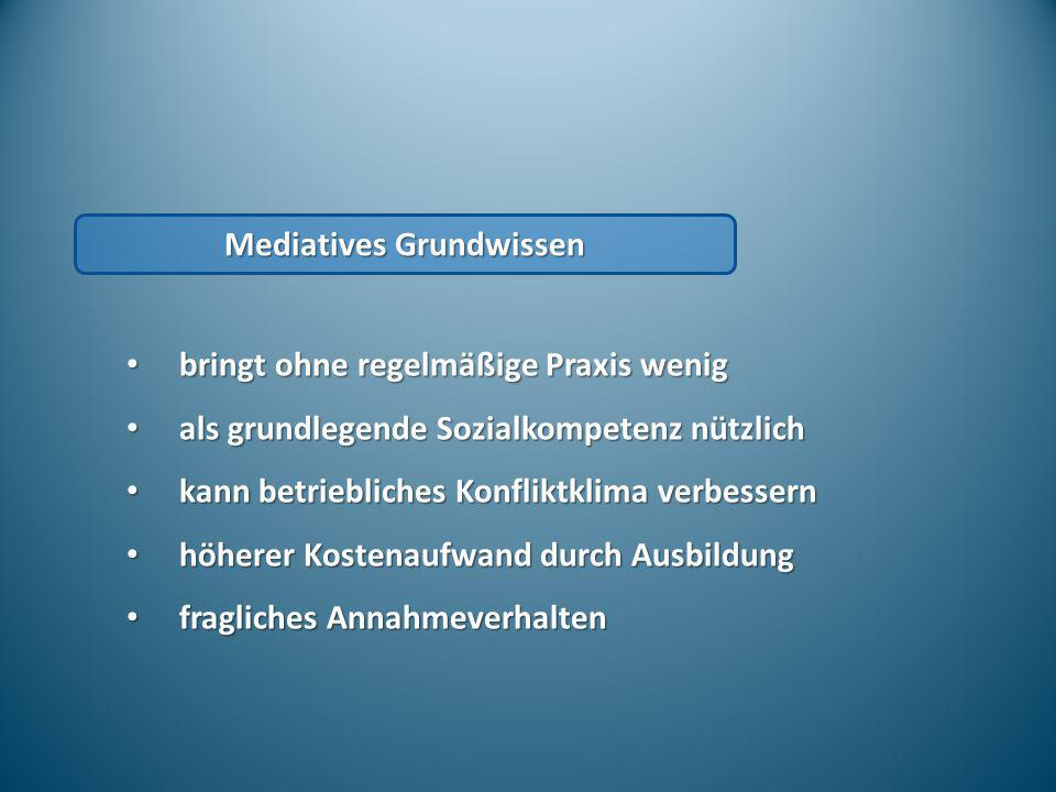 Mediatives Grundwissen